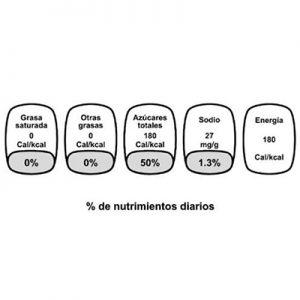 Etiquetado-Alimentos_dest